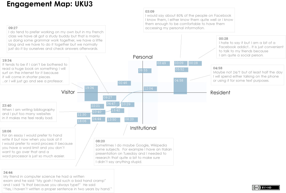 UKU3 map